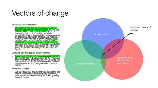 Vectors of change