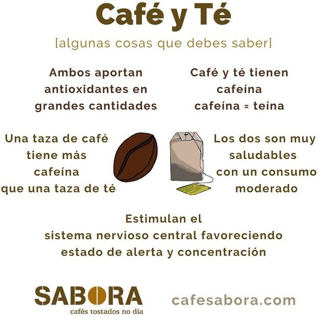 Café y té algunas cosas que debes saber