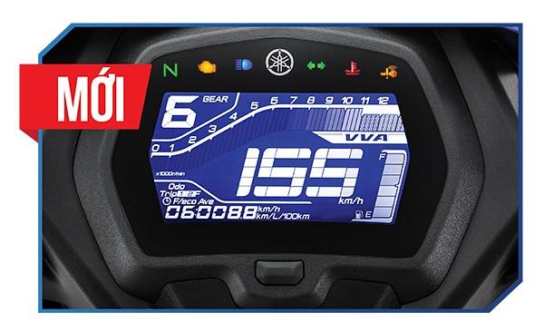 Yamaha Exciter 155 VVA Panel
