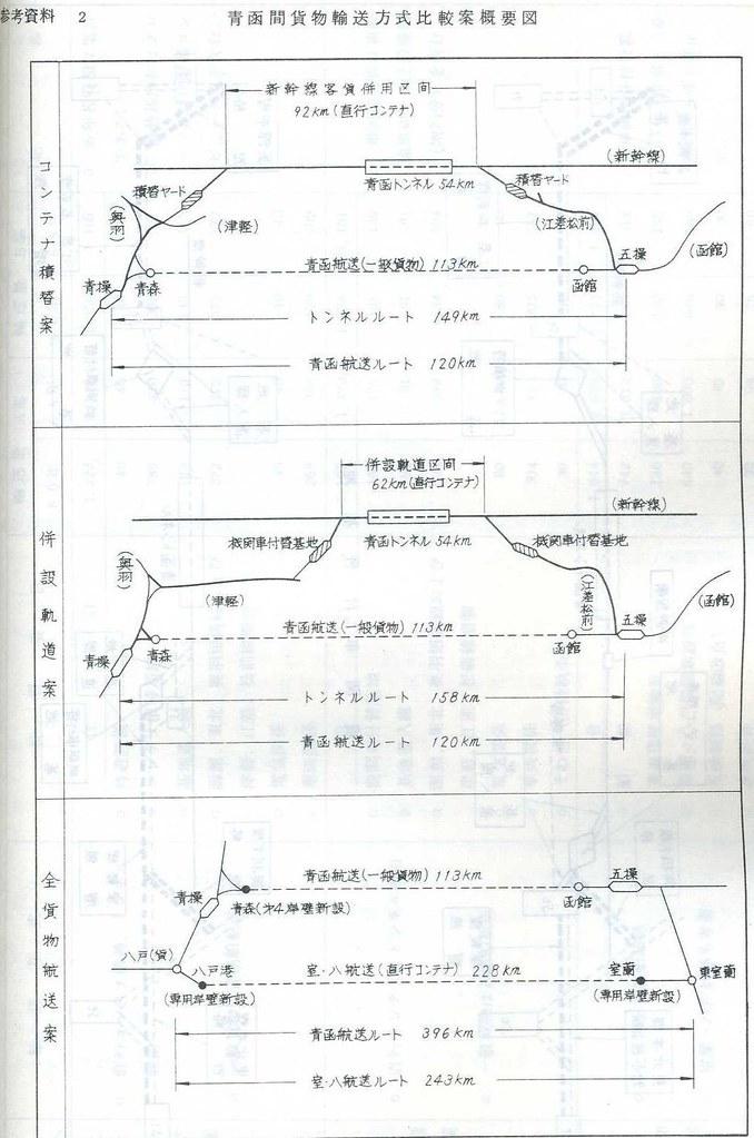 東北新幹線の貨物新幹線案 (15)