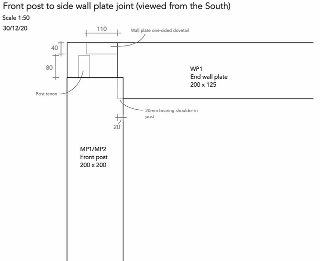 Front post to side wall plate joint (viewed from the South)