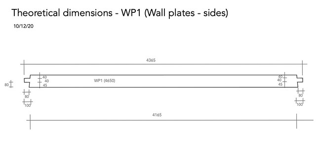 End wall plates