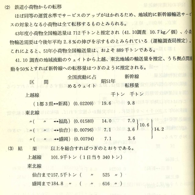 東北新幹線の貨物新幹線案 (11)