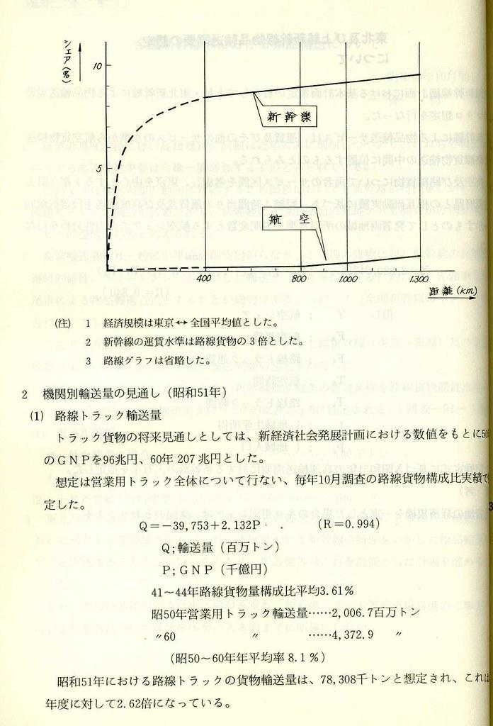 東北新幹線の貨物新幹線案 (9)