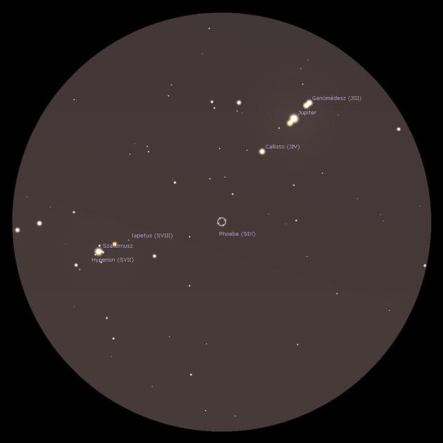 VCSE - A Nagy Együttállás 2020.12.26 - Stellarium