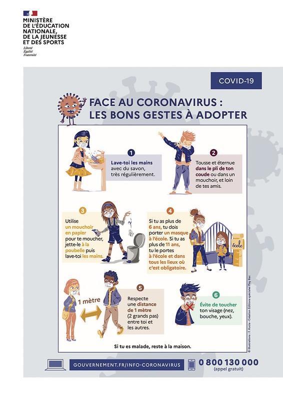 affiche-rentr-e-2020---face-au-coronavirus-les-bons-gestes-adopter---primaire-71335_0