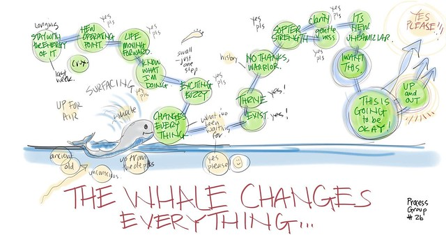 Process Group #26B: Louisa's Self Inquiry: Whale Changes Everything