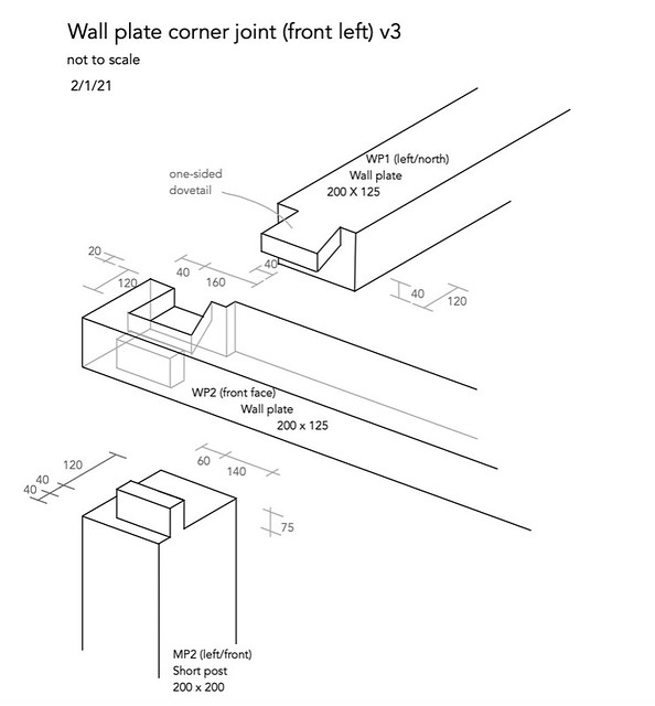 Wall plate corner joint (front left) v3