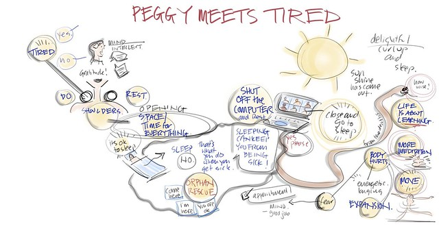 Process Group #26A: Self Inquiry: Peggy Meets Tired