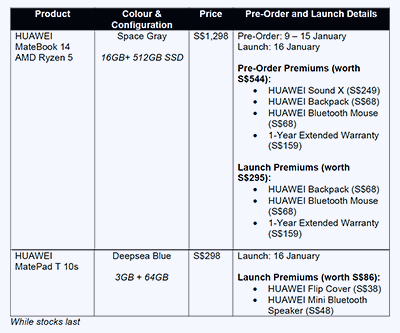 Prices and configuration for the Huawei MateBook 14 AMD edition and MatePad T 10s in Singapore.