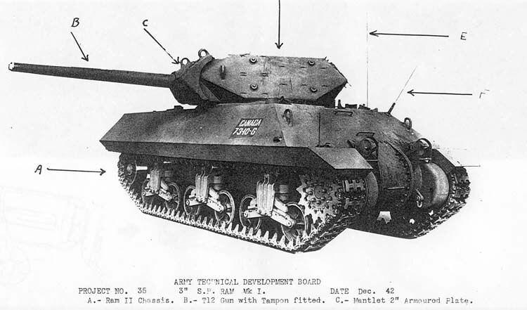 3in-SP-Ram-Mk1-pin-1