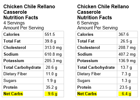 Photo: Nutrition Info for Chicken Chile Rellano Casserole