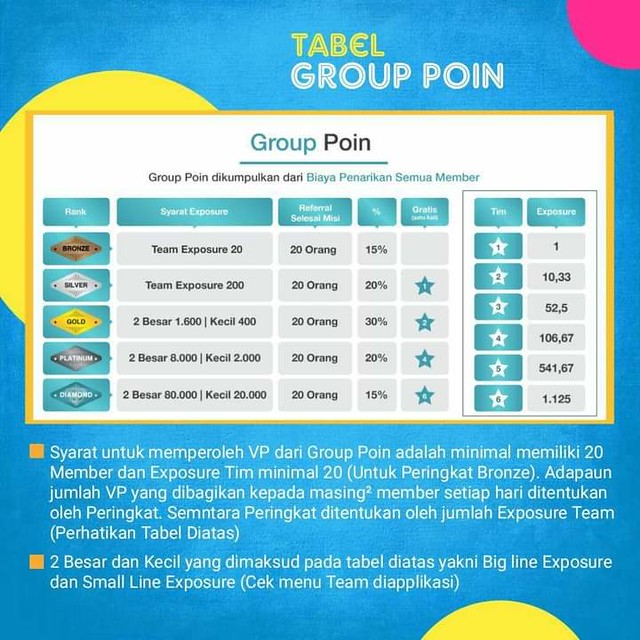 Table Grup Poin