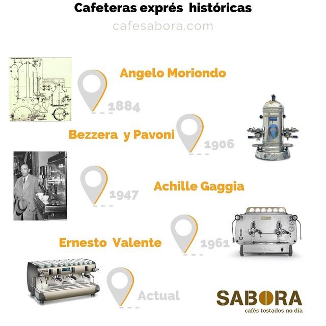 Inventores de la cafetera exprés