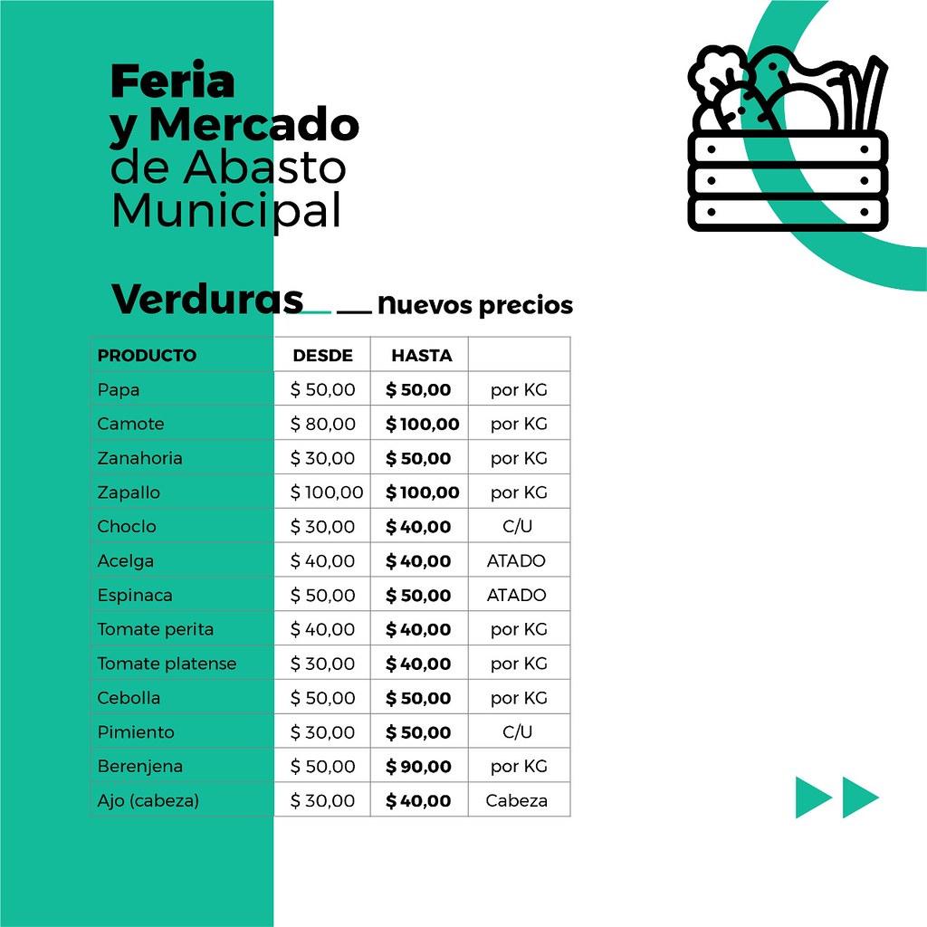 Precios Feria 7-1-2021 (1)