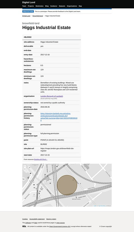A page per-brownfield site