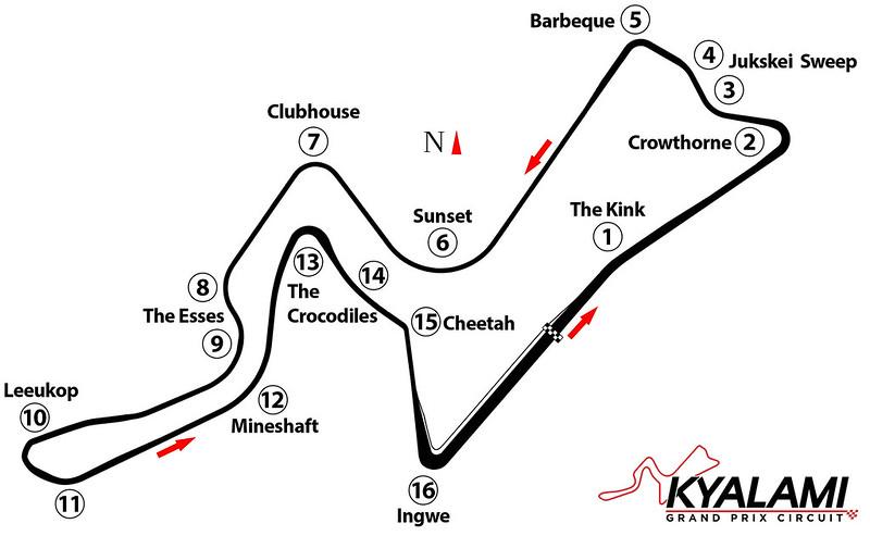 Kyalami Grand Prix Circuit  Track Map