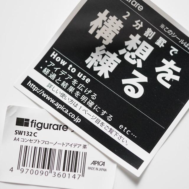 日本ノート 旧アピカ フィグラーレ コンセプトフローアイデア figurare