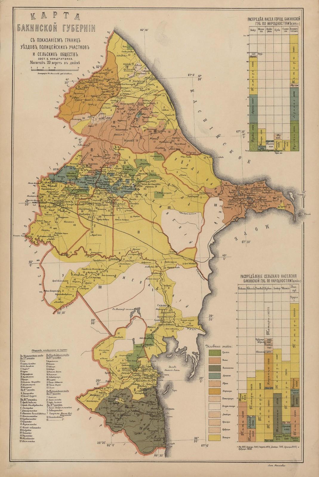 Карта Бакинской губернии