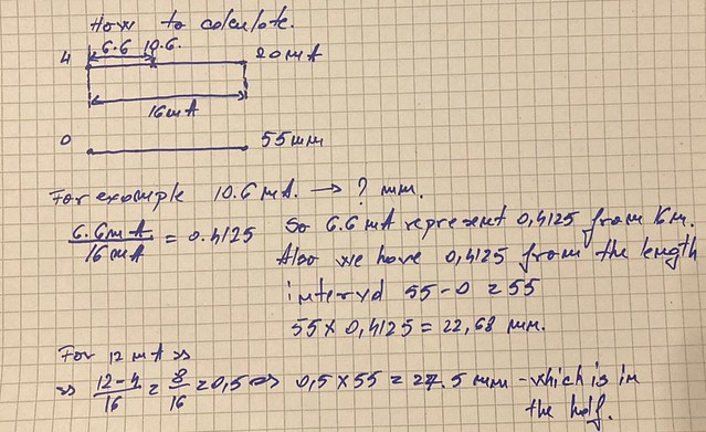 lenght transducer calculus