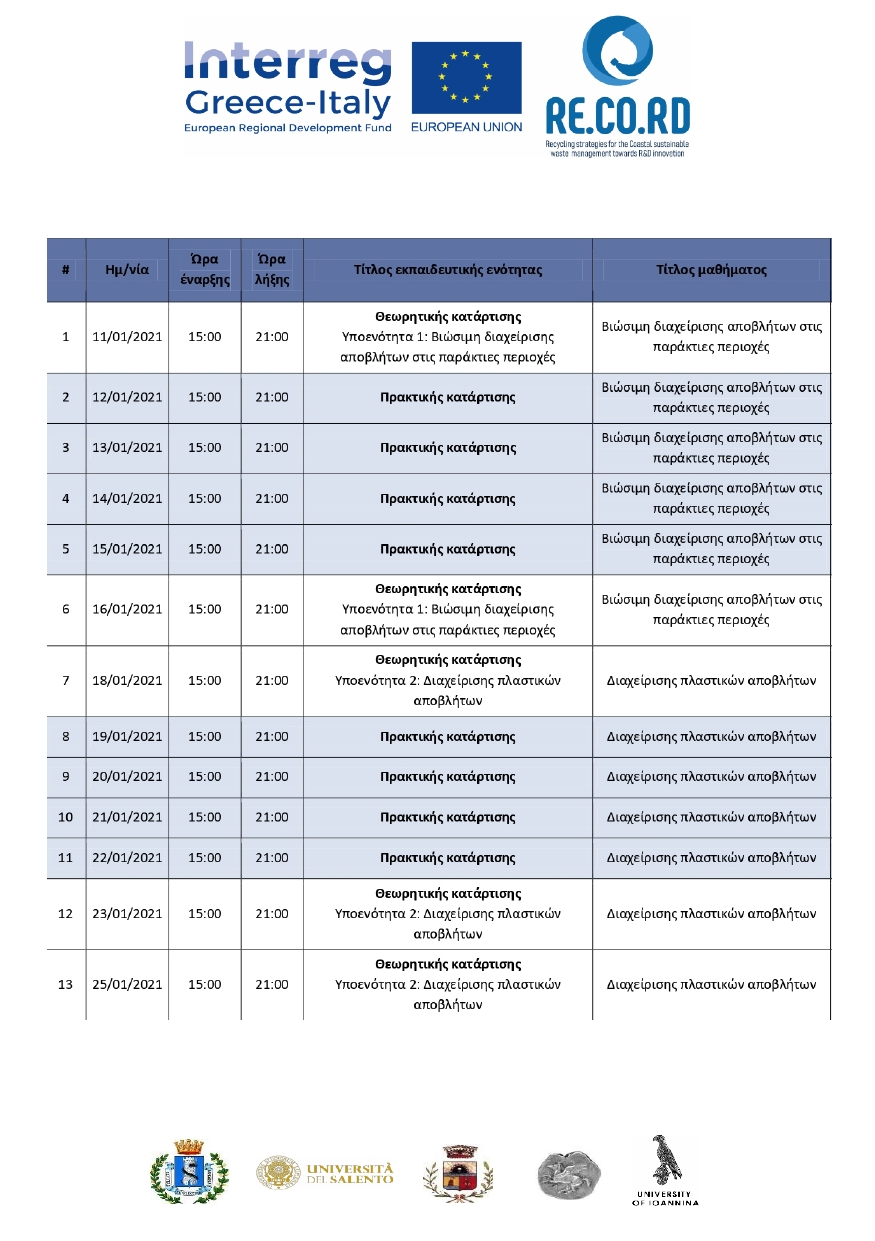 ΠΡΟΓΡΑΜΜΑ ΠΕΡΙΒΑΛΛΟΝΤΙΚΗΣ ΚΑΤΑΡΤΙΣΗΣ RECORD (5)-page0002