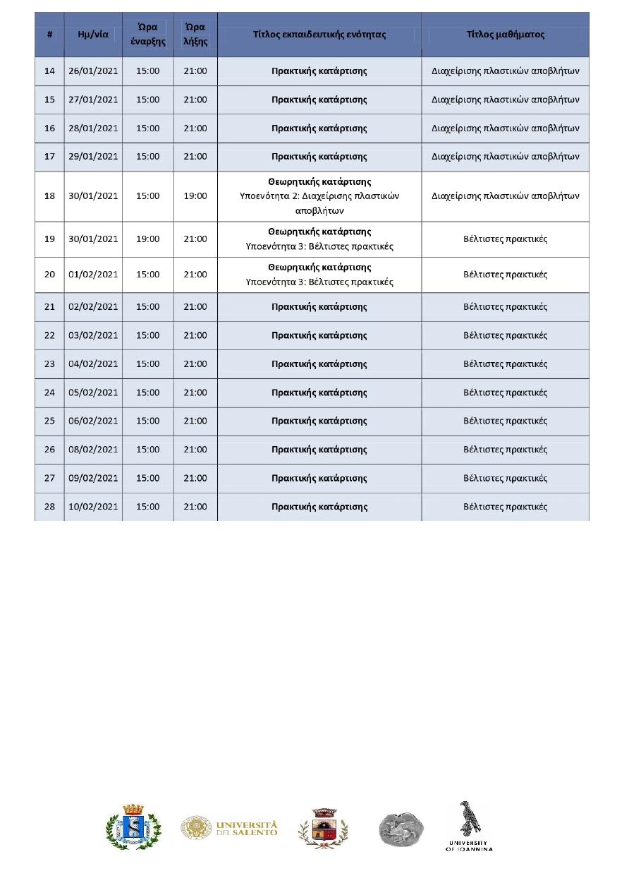 ΠΡΟΓΡΑΜΜΑ ΠΕΡΙΒΑΛΛΟΝΤΙΚΗΣ ΚΑΤΑΡΤΙΣΗΣ RECORD (5)-page0003 (1)