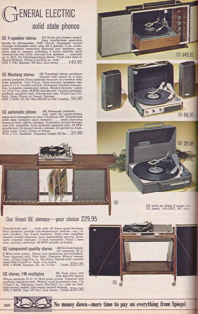 General Electric 1966