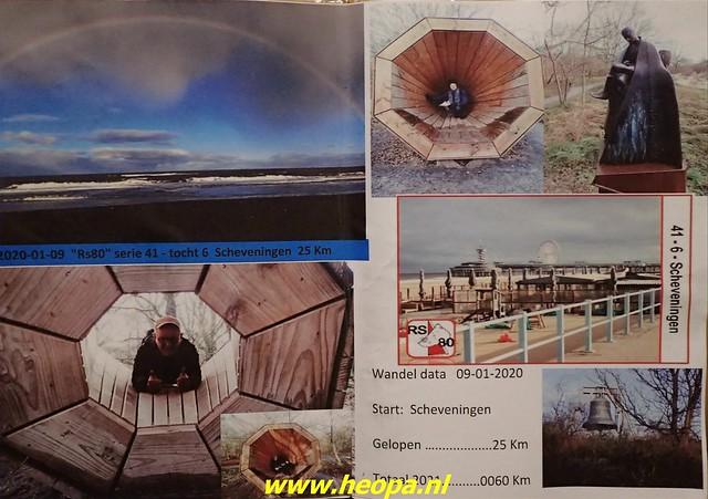 2021-01-09       Scheveningen    25 Km  (110)