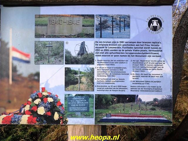 2021-01-09       Scheveningen    25 Km  (83)