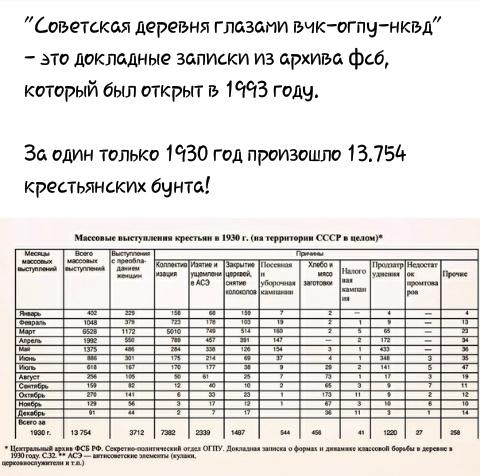 1930vosst