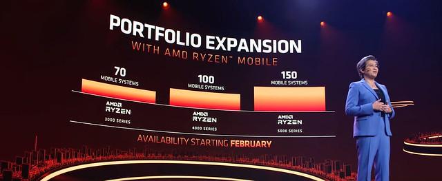 Ryzen 5000 Mobile