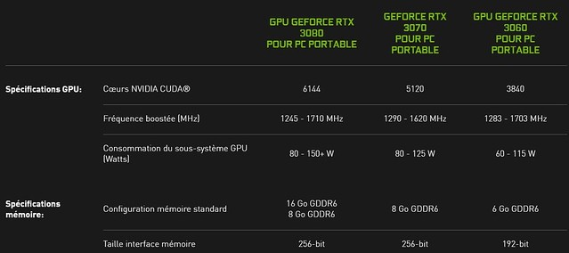 GeForce RTX 3000 Mobile