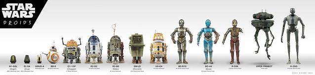 Star Wars Droids (2021)