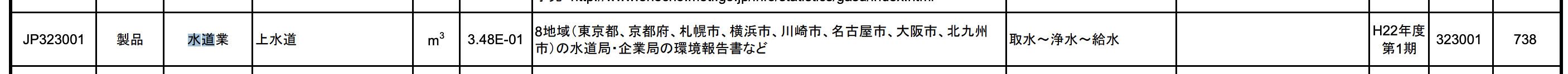 スクリーンショット 2021-01-18 7.26.42