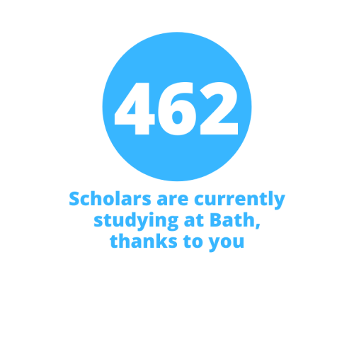 462 scholars are currently studying at Bath, thanks to you