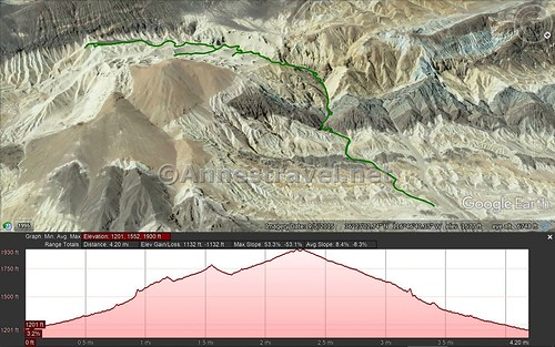 Visual trail map and elevation profile for my hike up 20 Mule Team Canyon, Death Valley National Park, California