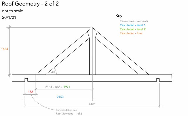 Roof Geometry - 2 of 2