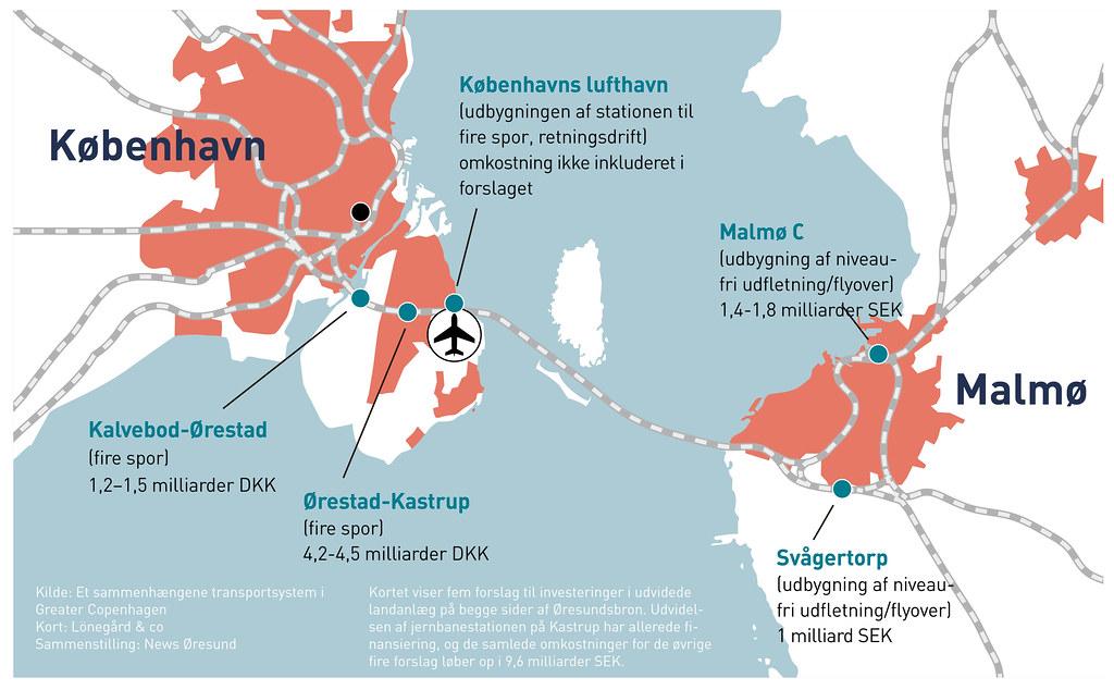 20210121 Kartgrafik förslag investeringar i landanslutningarna kring Öresundsbron dansk