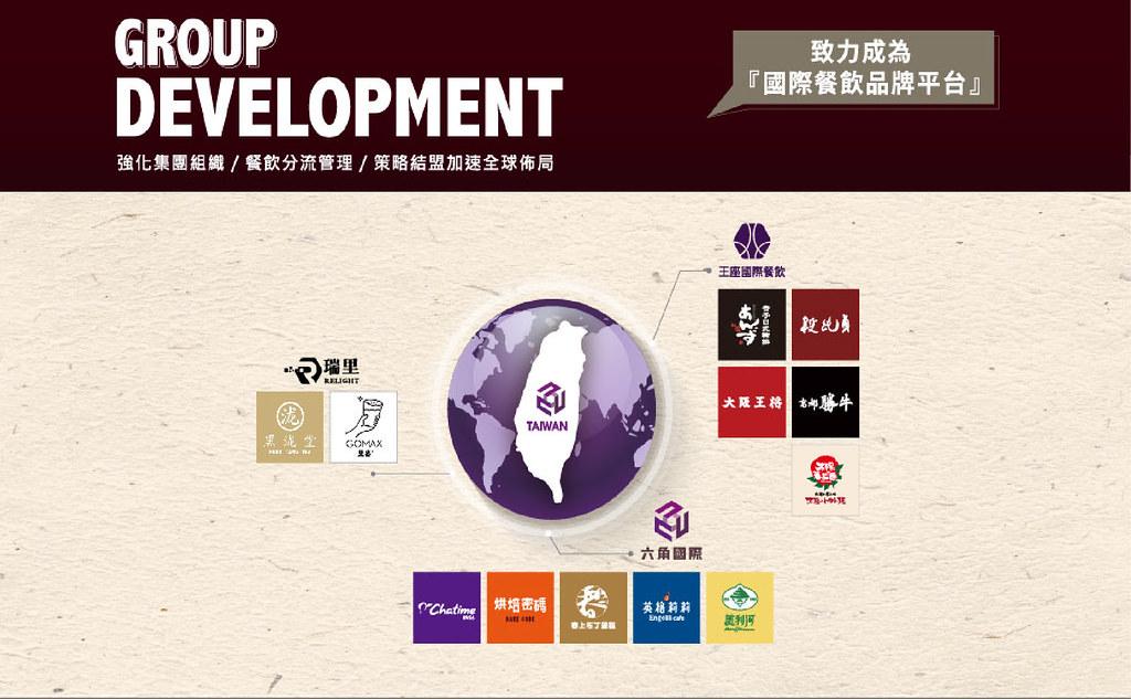 六角國際致力成為國際餐飲品牌平台,目前旗下品牌共12個。