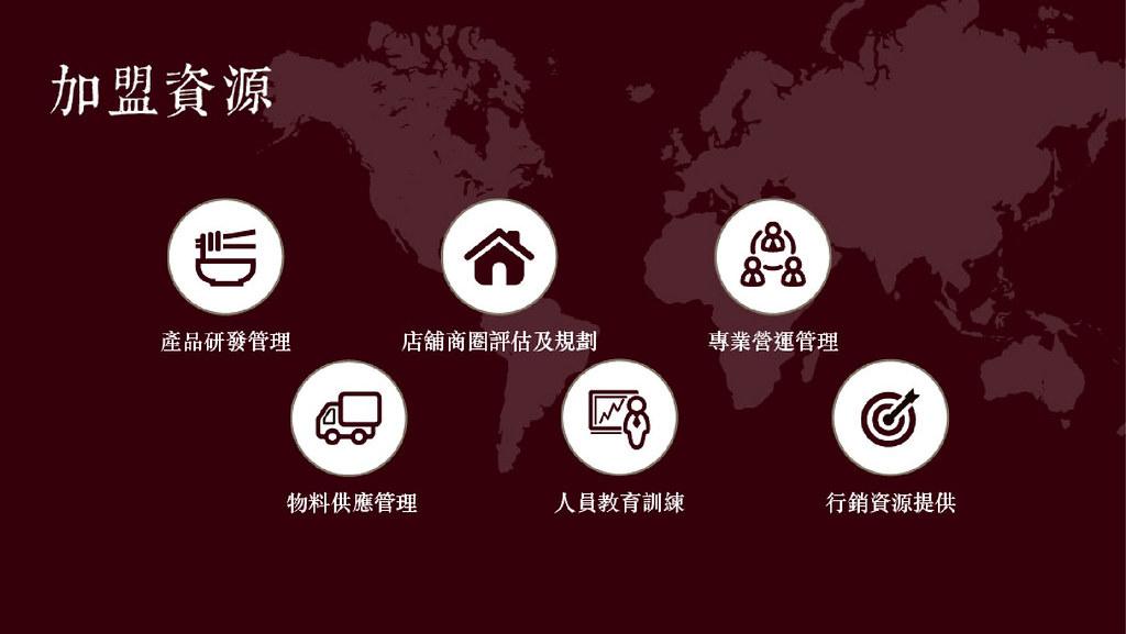 加盟資源上提供:產品研發管理、店鋪商圈評估及規劃、專業營運管理、物料供應管理、人員教育訓練及行銷資源的提供。