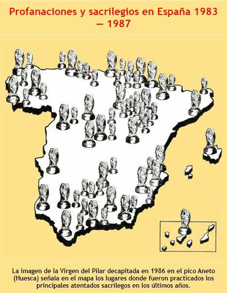 Profanaciones en España