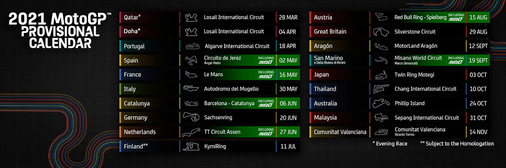 MotoGP Schedule 2021 Revision