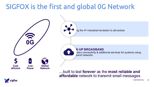 Red 0G, conectividad para IoT con Sigfox o LoRa