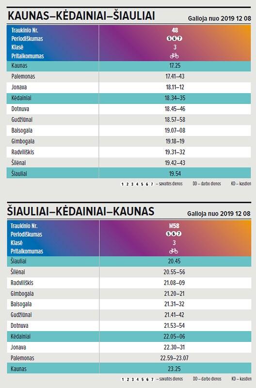 Kaunas-Siauliai 2020-02