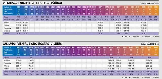 Vilnius-Oro uostas 2020-02