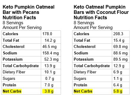 Nutrition Info: Keto Oatmeal Bars