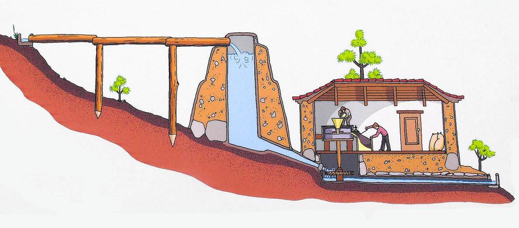 Dibujo del Molino de Agua de Las Vegas
