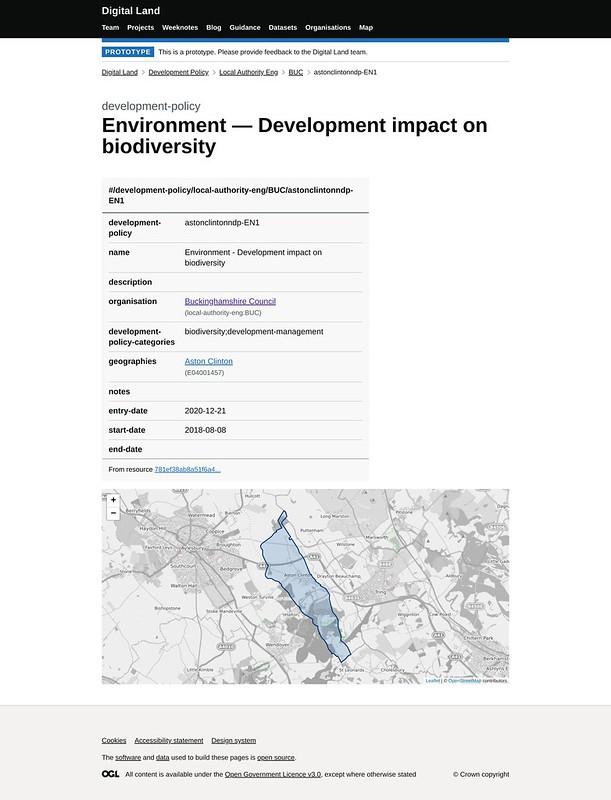 Aston Clinton neighbourhood plan