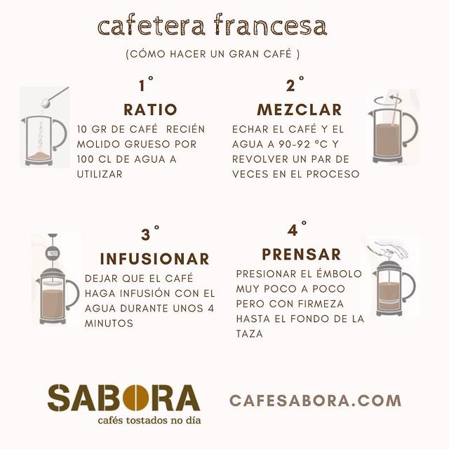 Cafetera Prensa francesa en 4 Pasos infografia
