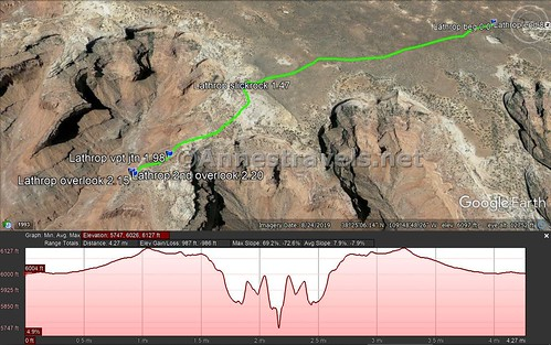 Visual trail map and elevation profile for my hike to Lathrop Point Overlook, Canyonlands National Park, Utah